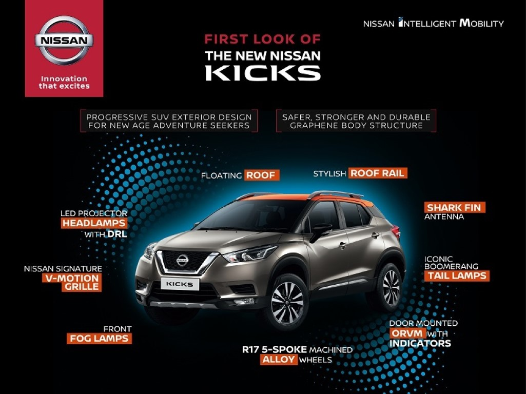 Nissan's 'KICKS' specifications