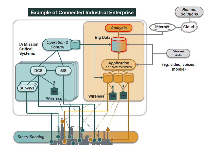 Modernising Pharma Manufacturing
