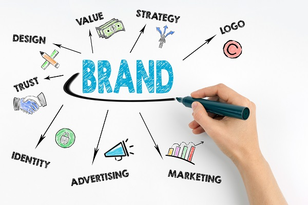 What is the importance of brand management?